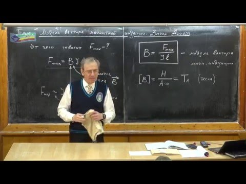 Как найти силу магнитной индукции