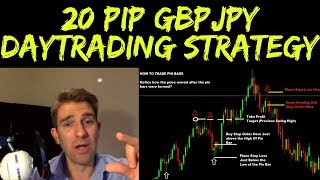 20 Pips GBP/JPY Scalping Forex Strategy 🤛