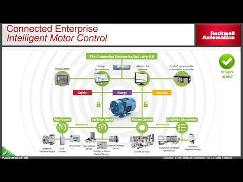 Intelligent Motor Control Solution  – Enabling Smart Manufacturing