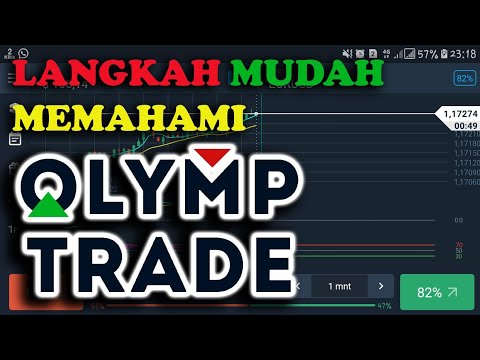 Olymp Trade Bagi Pemula