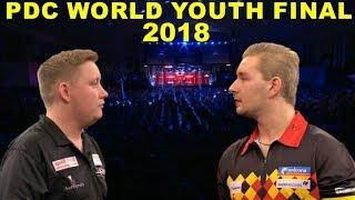 Schindler V v.d.Bergh 2018 Youth Champ Final