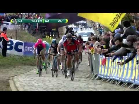 2015 Tour of Flanders Highlights