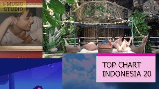 Tangga lagu Indonesia Terbaru  | Top Chart 27 Januari 2019