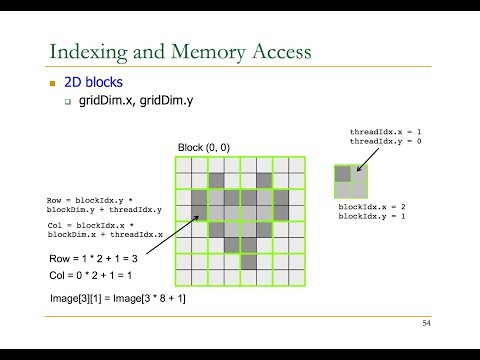 Computer Architecture - Lecture 9: GPUs and GPGPU Programming (ETH Zürich, Fall 2017)