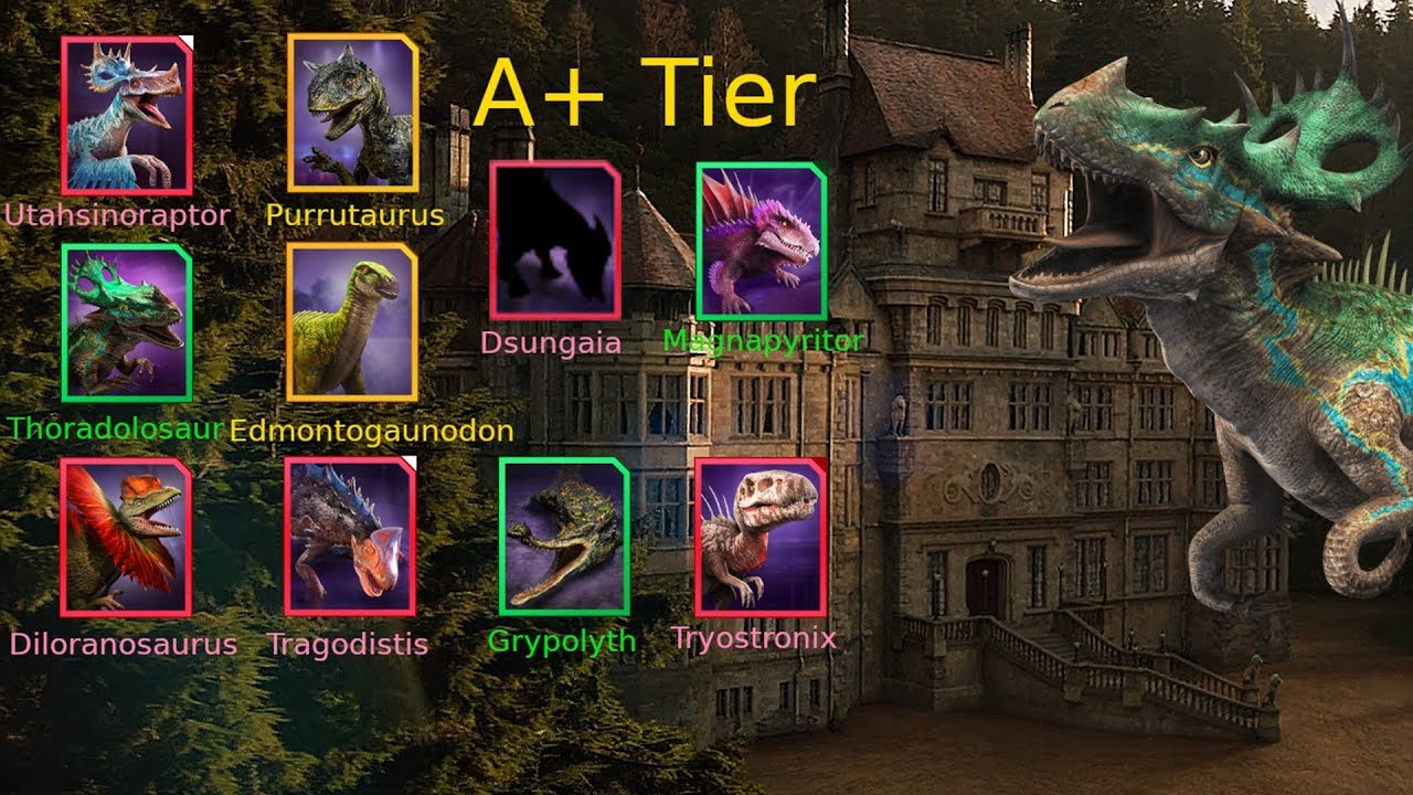 JuraГџic World Alive Tier List