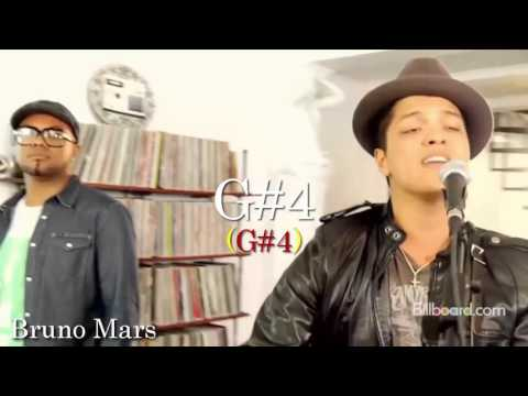 High Notes - G#4 Battle - Male Singers