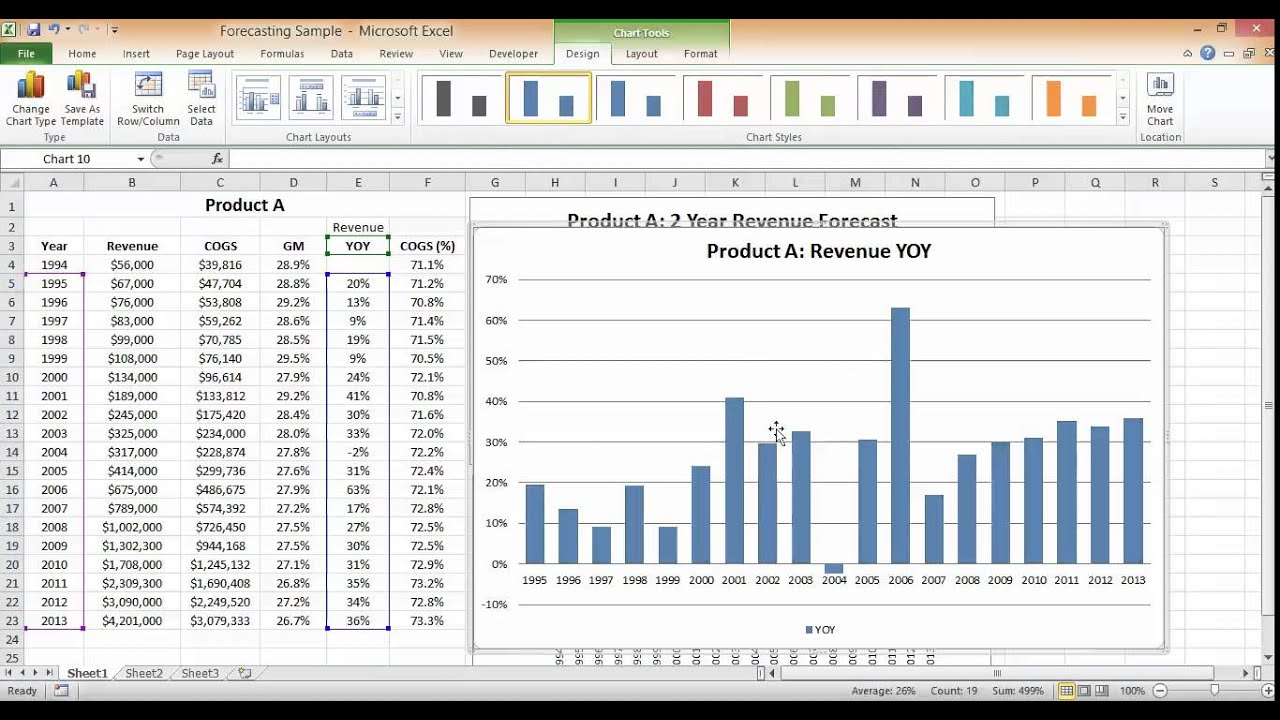 Charts In Excel - Year-over-year Growth Chart