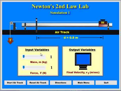 newton lab report -a popular way to state newton's third law is for every action, there is an equal and opposite reaction this law is a major concept in physics, applying to many different situations the point of this lab is to demonstrate newton's third law graphically in logger pro, but also to give a.