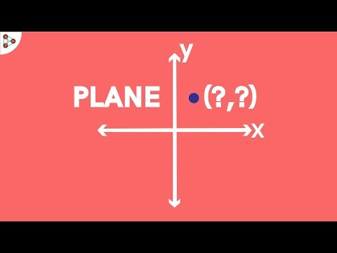 What is the Cartesian Coordinate System?