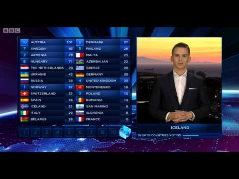 Eurovision 2014 Full Voting BBC ( Graham Norton Commentary )