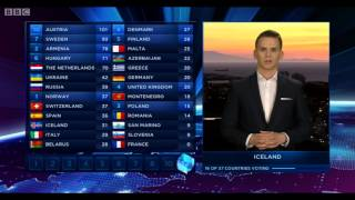 Repeat youtube video Eurovision 2014 Full Voting BBC ( Graham Norton Commentary )