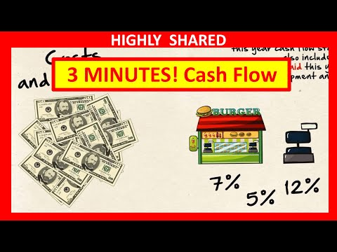 3 Minutes! Cash Flow Statement Tutorial for Cash Flow Statement Analysis Explained