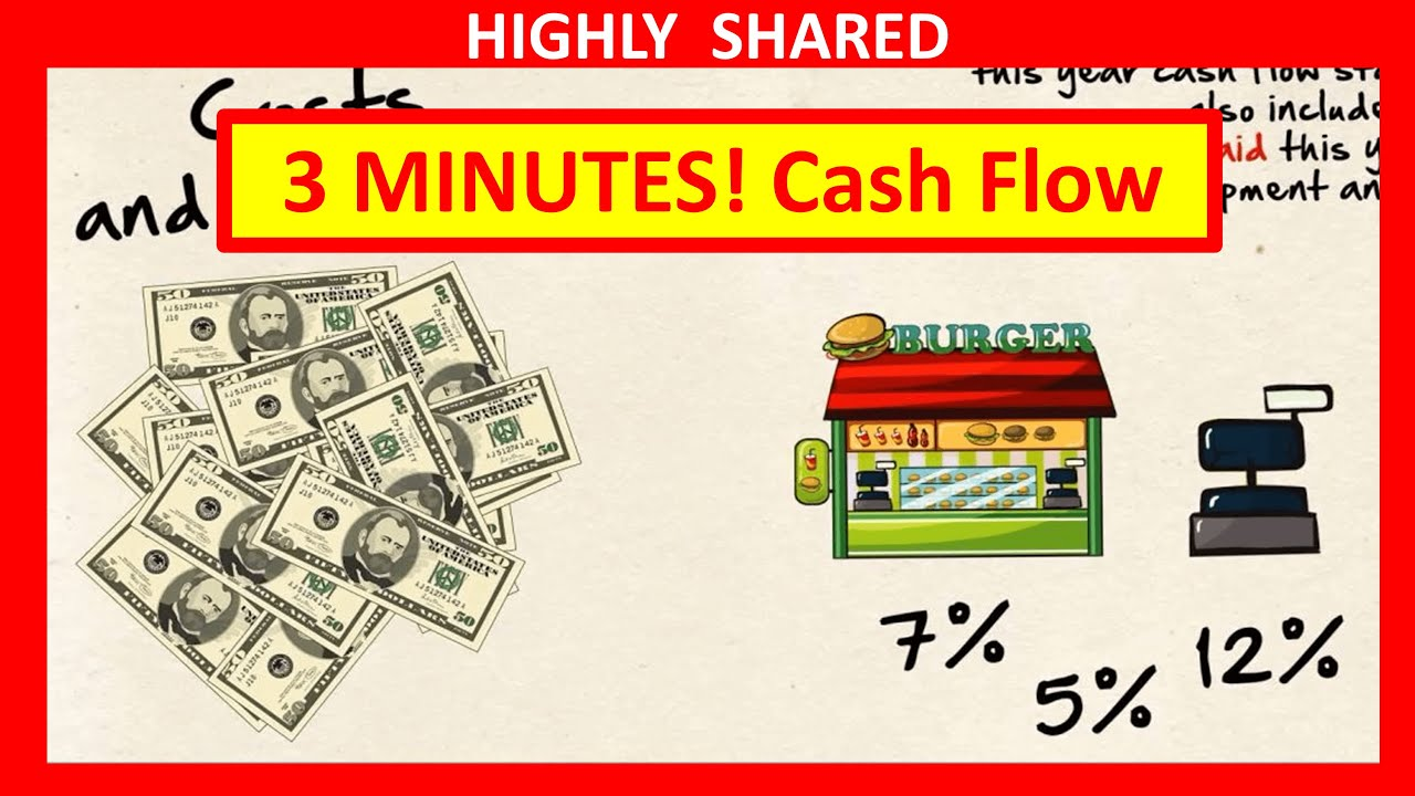 How to run a statement of cash flows in quickbooks online.