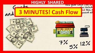 3 Minutes! Cash Flow Statement Tutorial for Cash Flow Statement Analysis Explained