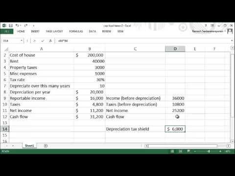 Cash Flow After Deprecition And Tax - 2: Depreciation Tax Shield