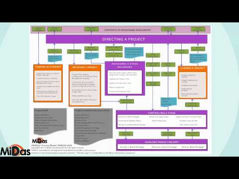 Software Project Management Series (Session 1)_ Projects Simplified