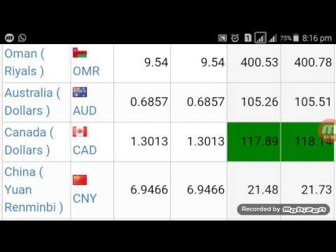 Currency Rates Today In Pakistan||9 January 2020 US Dollar Saudi Riyal UAE Dirham To Pkr||Urdu Hindi