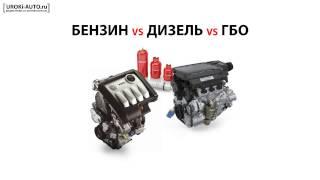 Урок 3. Типы двигателей (бензиновый, дизельный), газобалонное оборудование ГБО