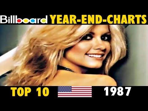 Billboard Hot 100 Year-End Charts 1987 | Top 10 | ThrowBack Thursday | ChartExpress