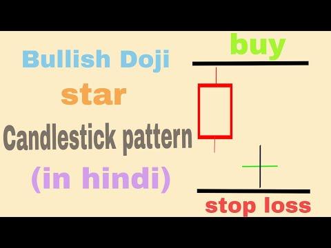 bullish doji star candle stick pattern - trading chanakya