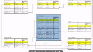 Основы языка SQL (оператор SELECT) - часть 2