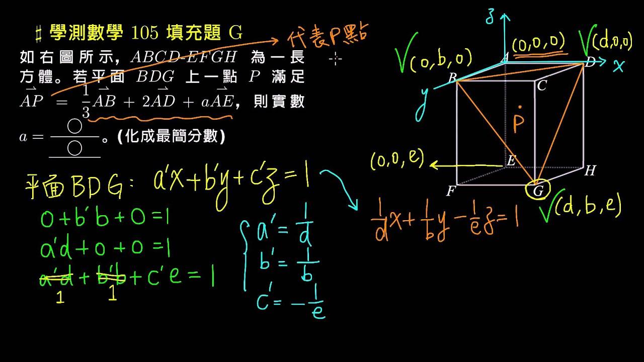 【學測數學】105 選填G:長方體與向量 - YouTube