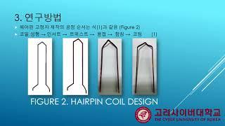 ICCT2020 지영배-우태호(고려사이버대)논문발표영상…
