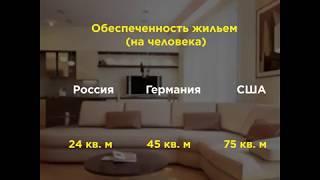 видео Сколько квадратных метров положено на человека