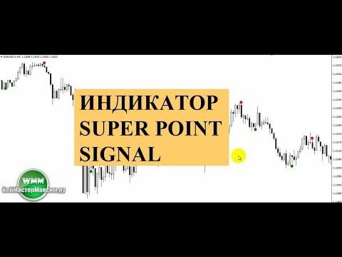 Индикатор Super Point Signal без перерисовки. Для Форекс и Бинарных опционов