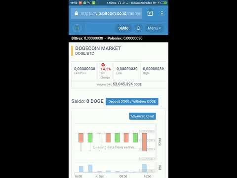 (05 VIP.Bitcoin.co.id) meminimalkan kerugian trading di VIP,,