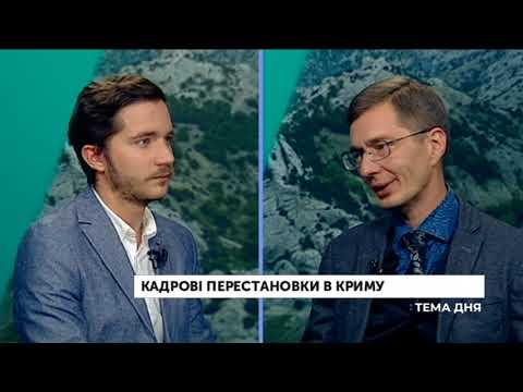 Тема дня. Крим 03.10.2019