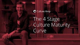 The 4 Stage Culture Maturity Curve