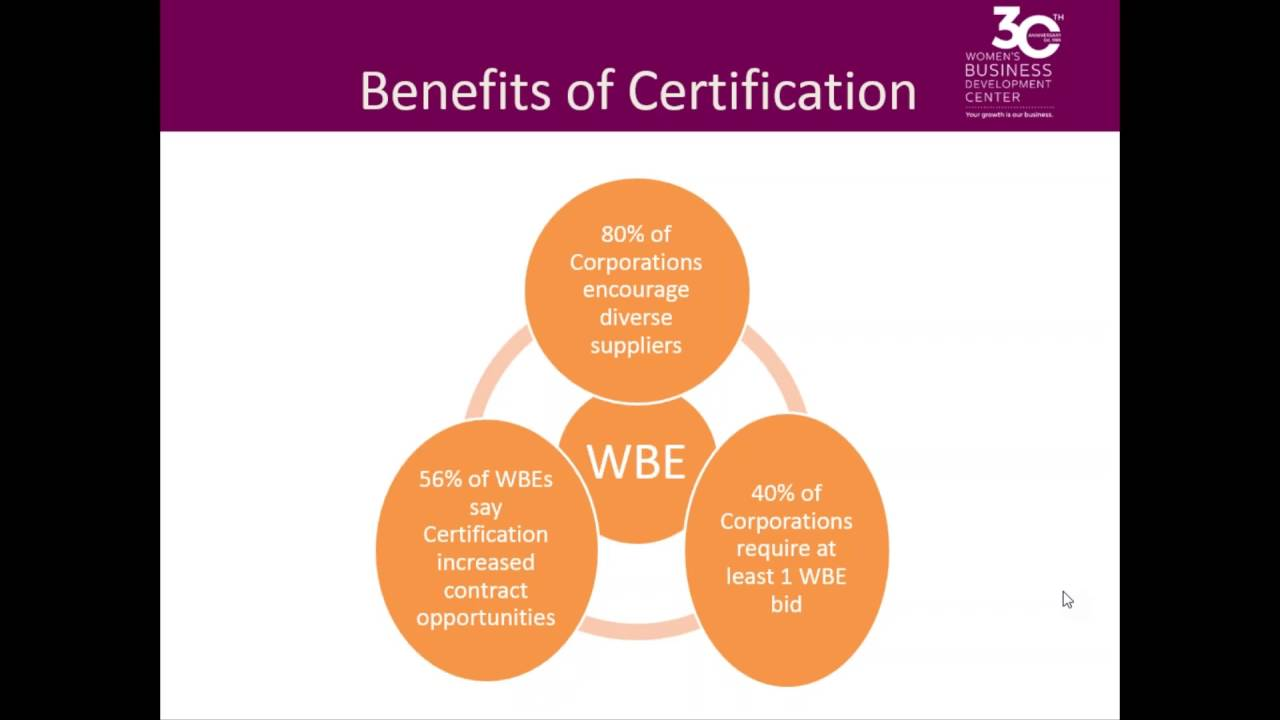 2016 How To Leverage Your Wbenc Certification Youtube