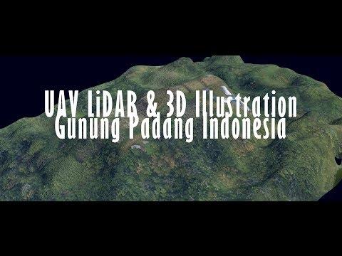 [HSG Survey & Mapping] UAV LiDAR & 3D Illustration situs Pelabuhan Ratu & Gunung Padang Indonesia