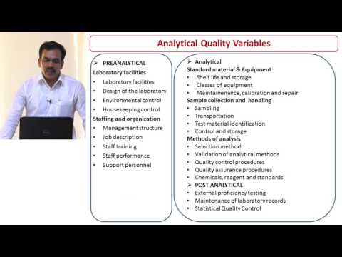 ILSI India: Quality Control Check in Food Testing Laboratories...(Dr. Rajesh Nair)