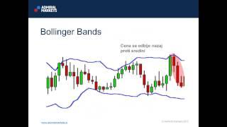 Webinar: Tehnična analiza  06 17 2014 Admiral Markets Slovenija