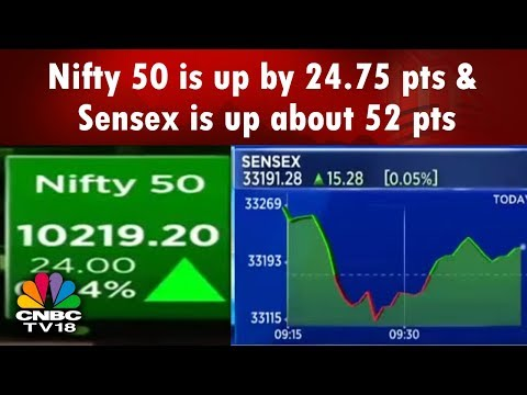 Nifty 50 is up by 24.75 pts & Sensex is up about 52 pts | Opening Bell |CNBC TV18