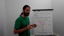 Customer Acquisition Funnel SEO and Search