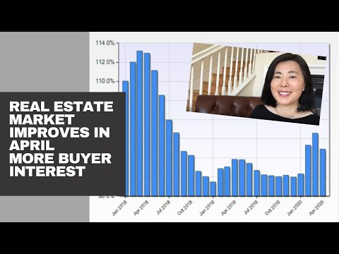 Silicon Valley Real Estate Market Improves in April