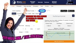 binary com tricks, rise fall strategy, 100% accuracy