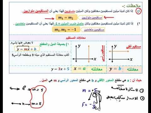 تابع ميل المستقيم ومعادلة المستقيم الأفقي والعمودي ومعادلة المستقيم بصيغة الميل والمقطع Youtube