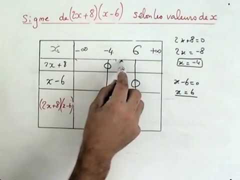 Tableau de signe et résolutions d'inéquations : MATHS ...