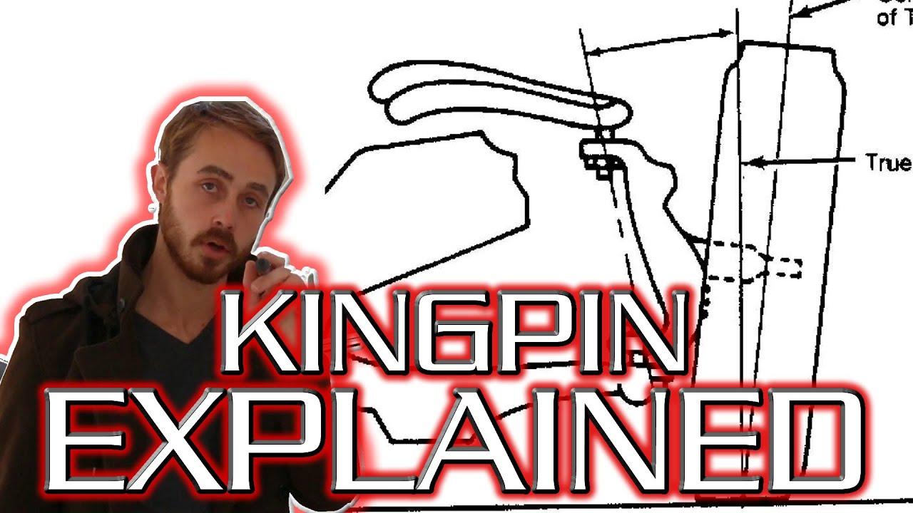 how to work put kpi