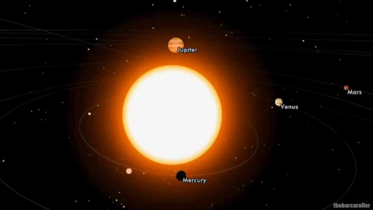 Planetary Alignment / Earthquake Watch 2013 Full Year ...