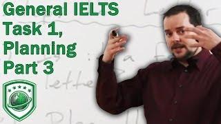 General  IELTS Task 1 Writing Steps get a high score PART 3