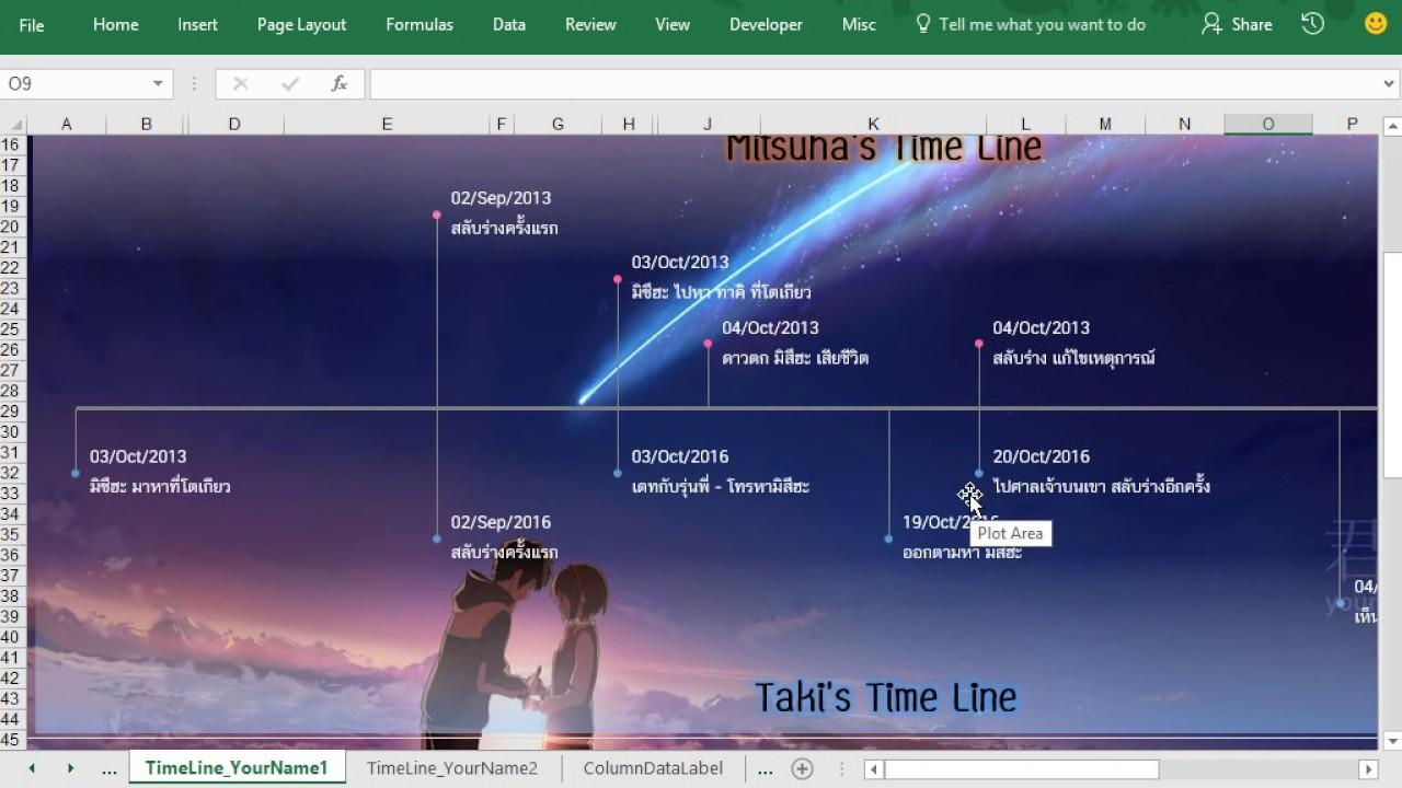 Creating timeline of kimi no na wa your name by excel chart youtube creating timeline of kimi no na wa your name by excel chart ccuart Choice Image