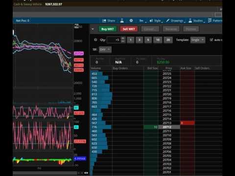 Live Trade - 6J  - Japanese Yen Futures