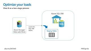 Data loading best practices   DATA40