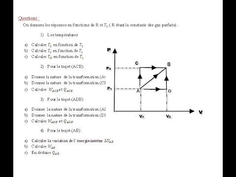 Exercice    thermodynamique    s1                             diagramme       de