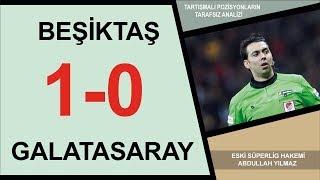 Beşiktaş Galatasaray tartışmalı pozisyonlar Mete Kalkavan